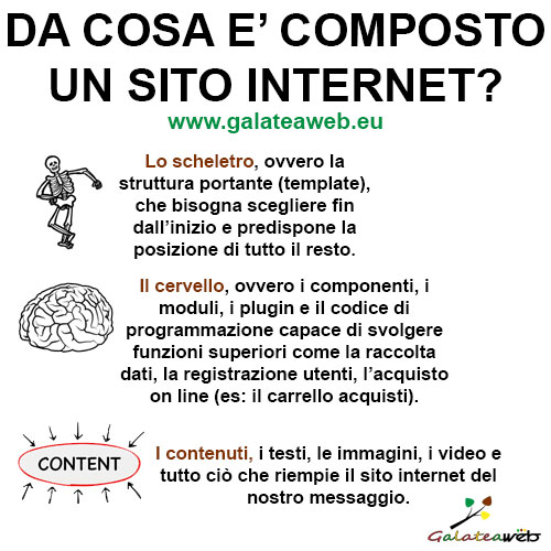 blogdigalatea dicosaecompostounsito